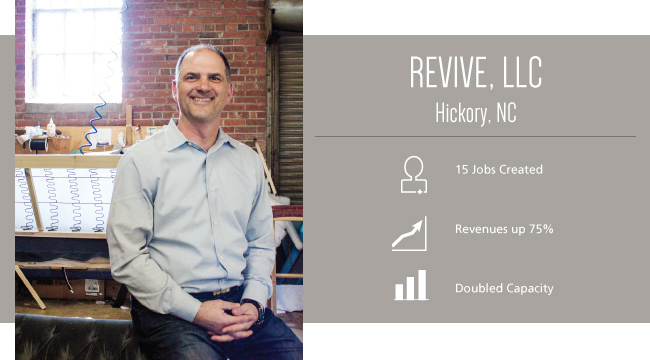 Revive LLC
