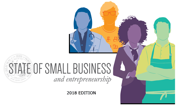 SBTDC State of Small Business